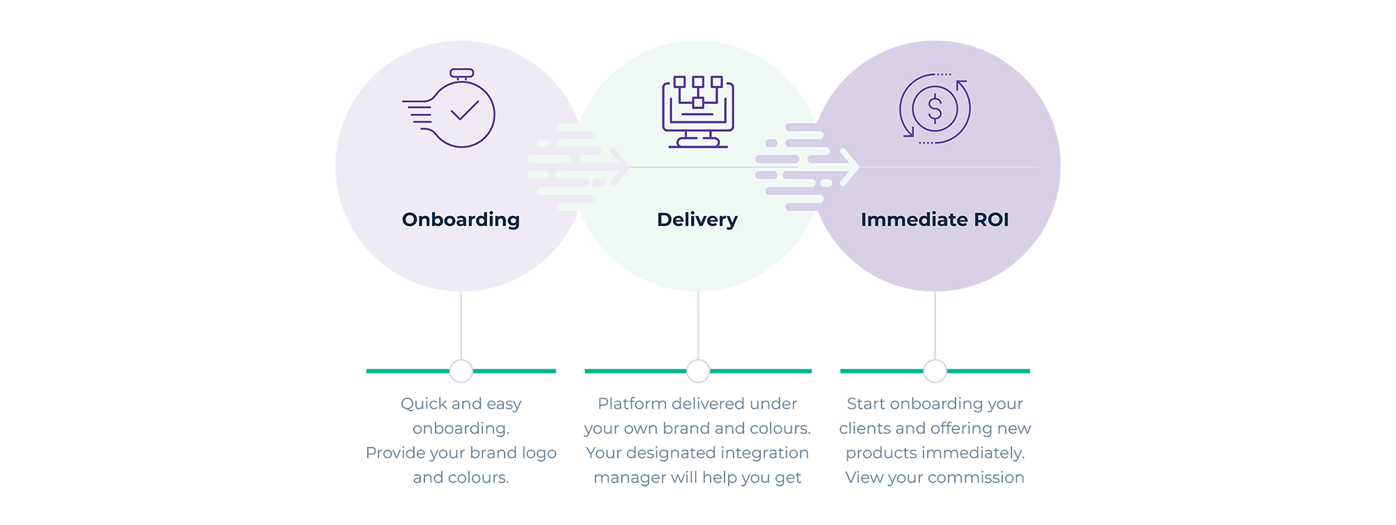 X Hedge Onboarding Delivery ROI Hero